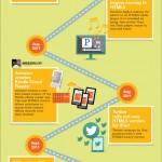 HTML5 History